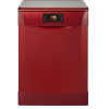 Посудомоечные машины (2)